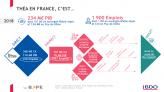 Les laboratoires Théa, un atout pour l'économie locale, régionale et française